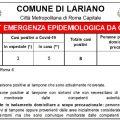 Coronavirus, a Lariano 8 casi in totale