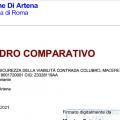 Artena – Beffa per Macere, Selvatico e via Giulianello: al Colubro tutti i fondi per le strade